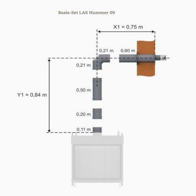 Konzentrisches LAS Basis-Set Nr. 09