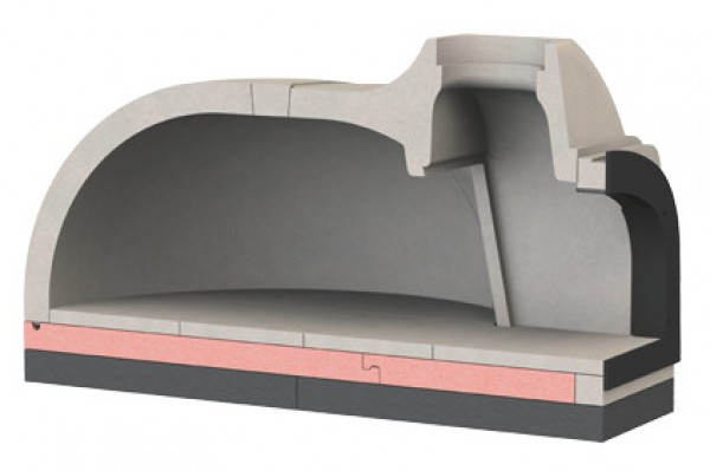 brunner feuer iglu der brot und pizza ofen. Black Bedroom Furniture Sets. Home Design Ideas